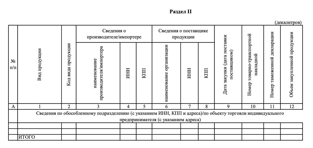 2 раздел декларации по пиву